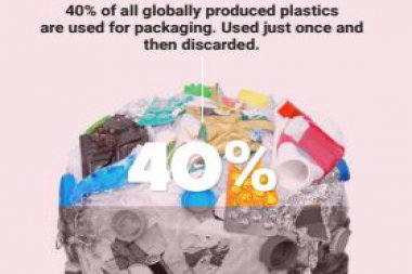 Topdutch region is closing the plastic loop